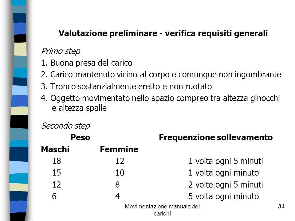 Valutazione preliminare - verifica requisiti generali
