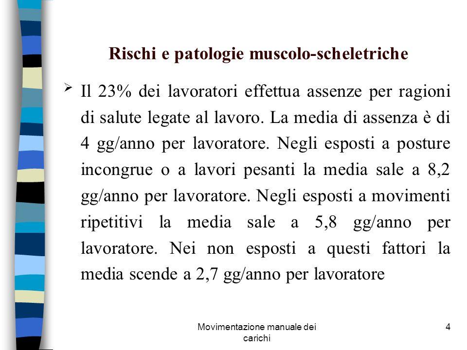 Rischi e patologie muscolo-scheletriche
