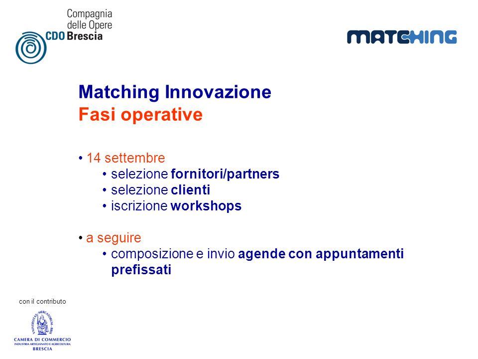 Matching Innovazione Fasi operative 14 settembre