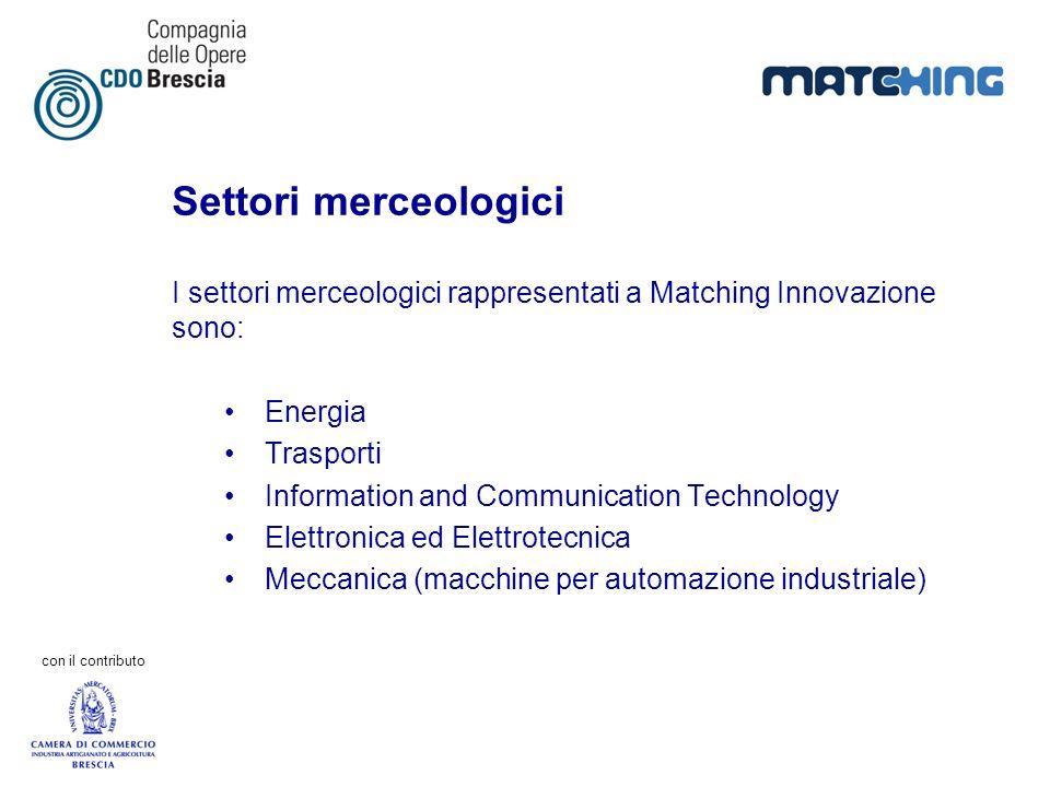 Settori merceologiciI settori merceologici rappresentati a Matching Innovazione sono: Energia. Trasporti.