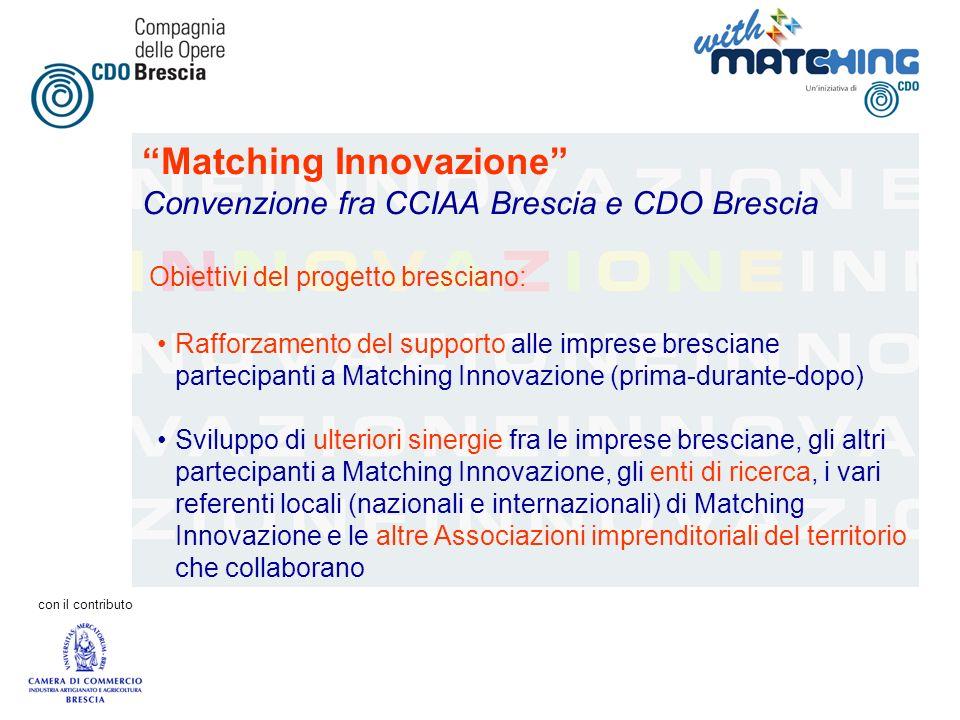 Matching Innovazione