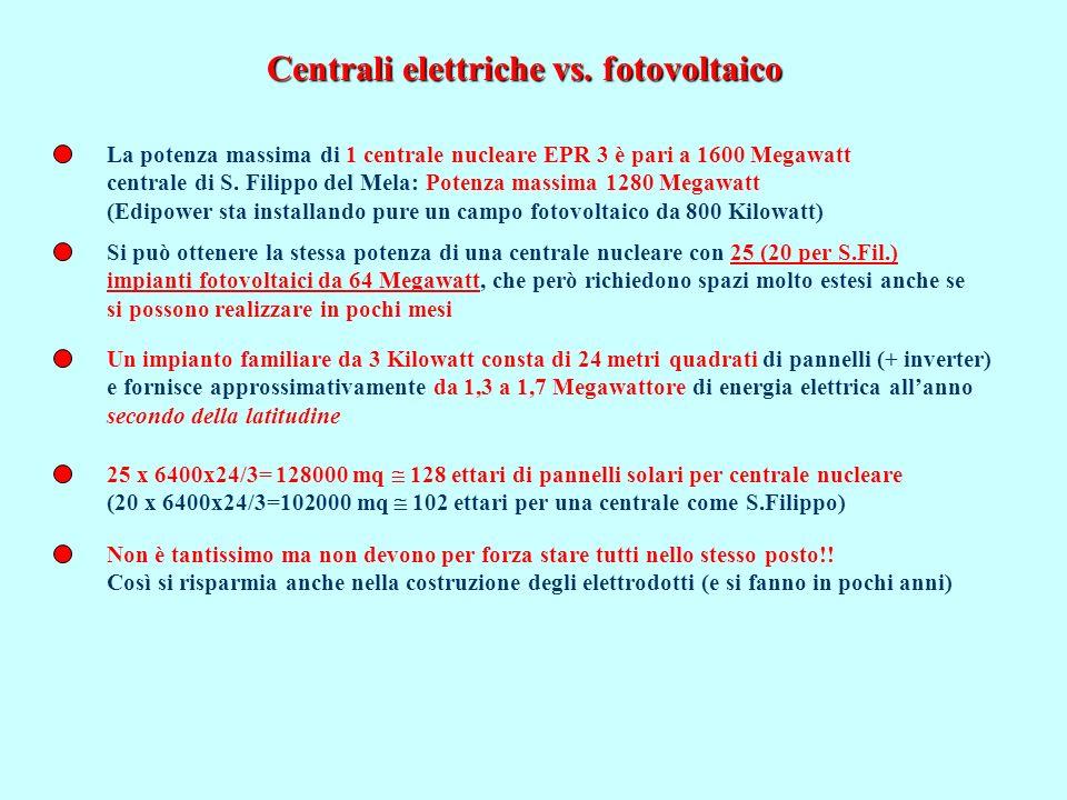 Centrali elettriche vs. fotovoltaico