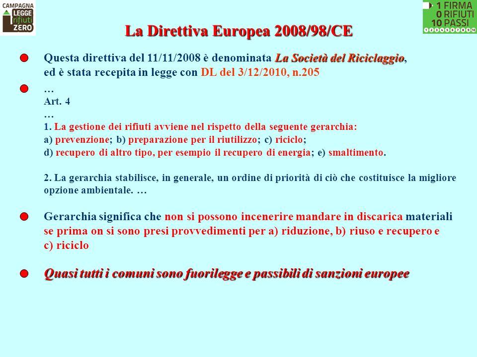 La Direttiva Europea 2008/98/CE