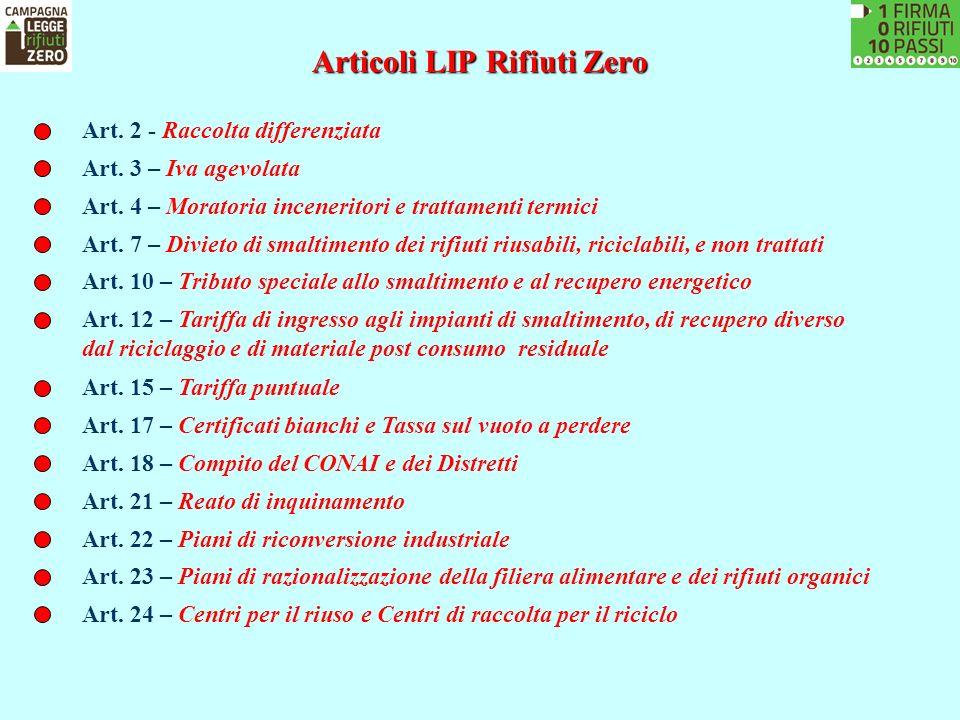 Articoli LIP Rifiuti Zero