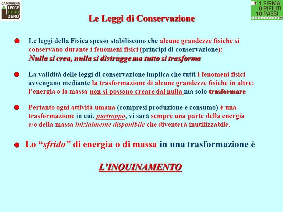 Le Leggi di Conservazione