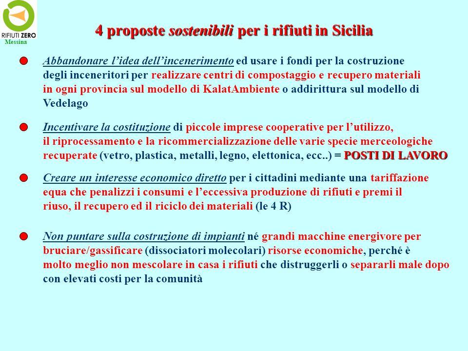 4 proposte sostenibili per i rifiuti in Sicilia