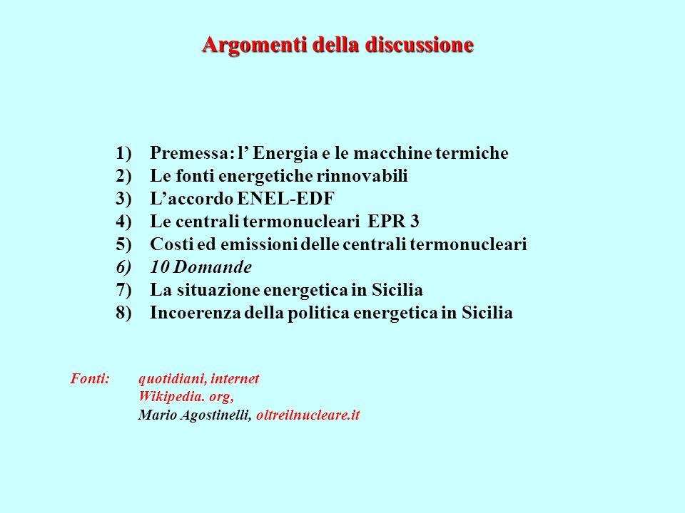 Argomenti della discussione