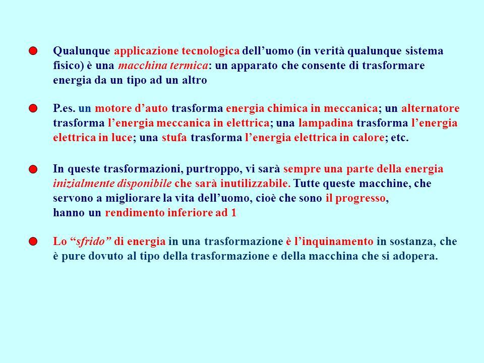 Qualunque applicazione tecnologica dell'uomo (in verità qualunque sistema