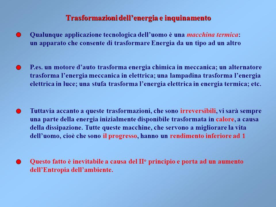 Trasformazioni dell'energia e inquinamento