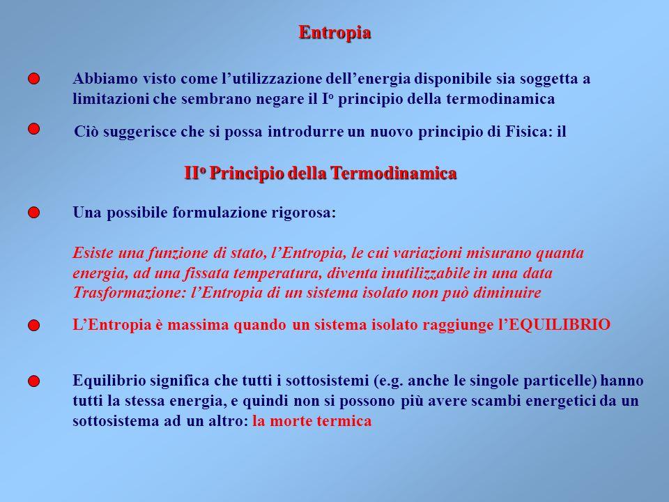 IIo Principio della Termodinamica