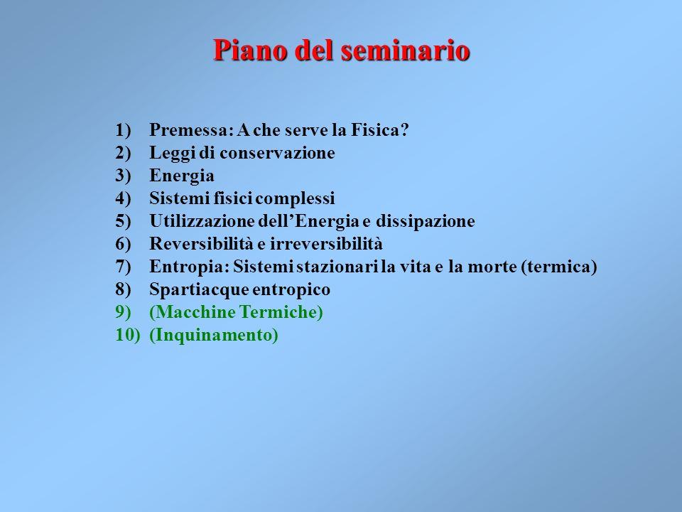 Piano del seminario Premessa: A che serve la Fisica