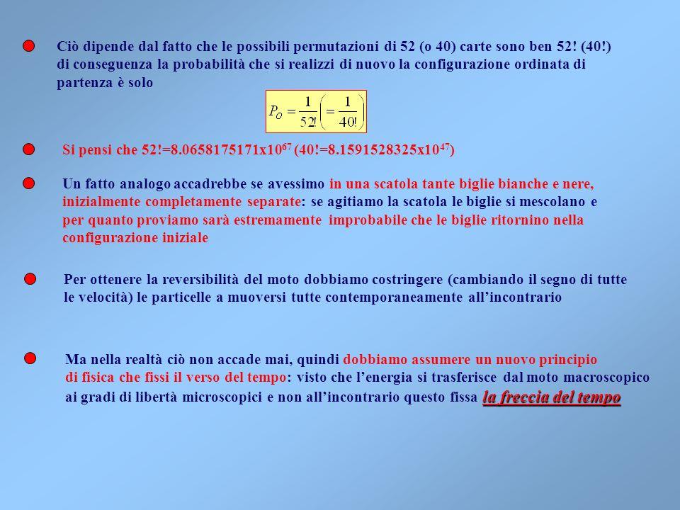 Ciò dipende dal fatto che le possibili permutazioni di 52 (o 40) carte sono ben 52! (40!)