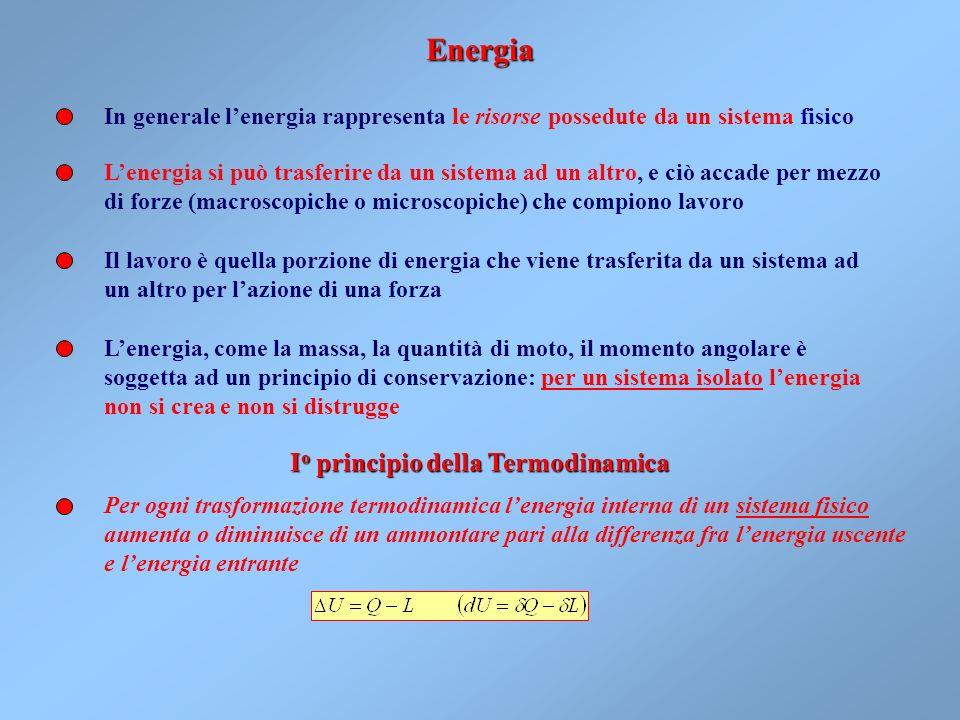 Energia Io principio della Termodinamica