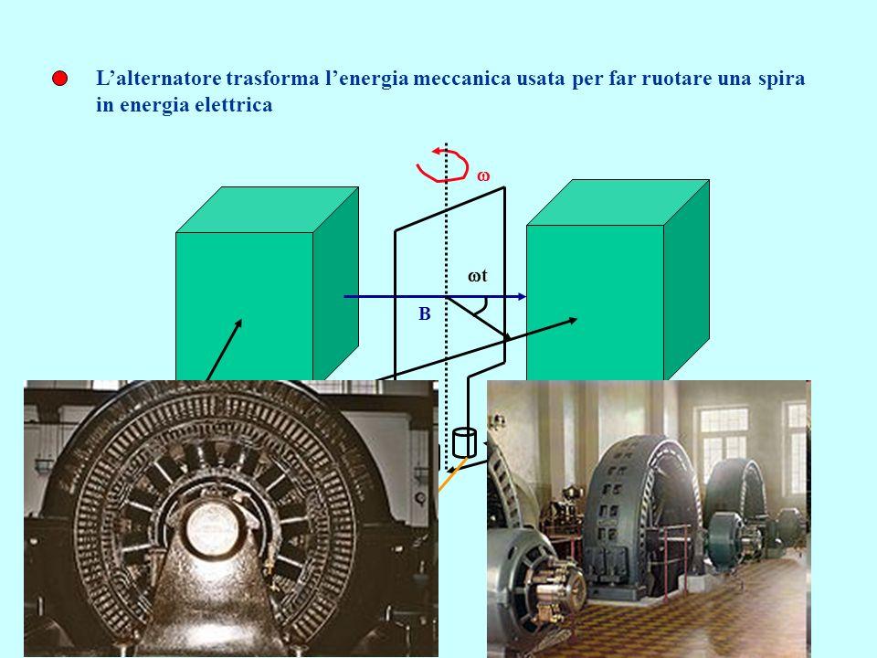 L'alternatore trasforma l'energia meccanica usata per far ruotare una spira