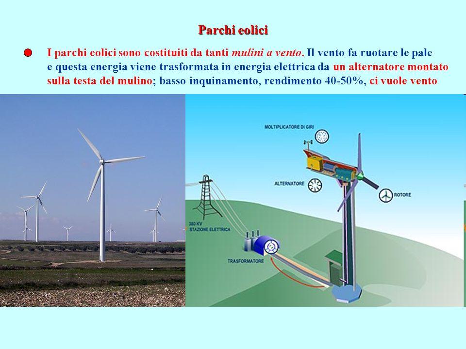 Parchi eolici I parchi eolici sono costituiti da tanti mulini a vento. Il vento fa ruotare le pale.