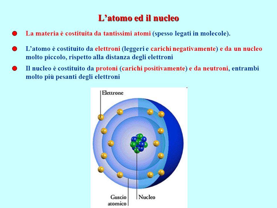L'atomo ed il nucleo La materia è costituita da tantissimi atomi (spesso legati in molecole).