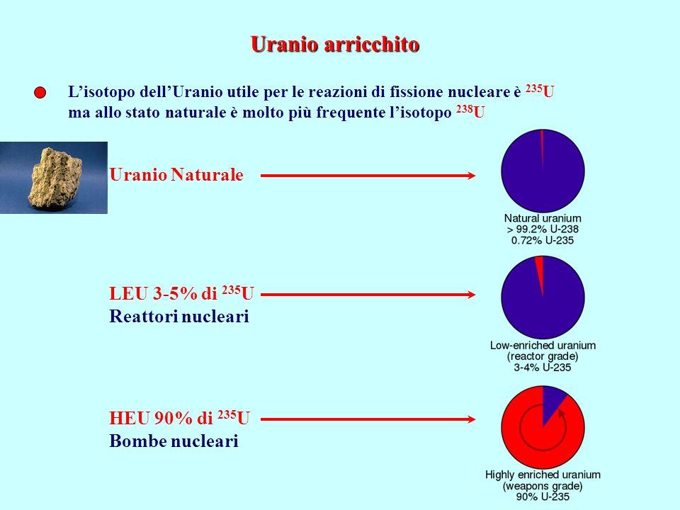 Uranio arricchito Uranio Naturale LEU 3-5% di 235U Reattori nucleari