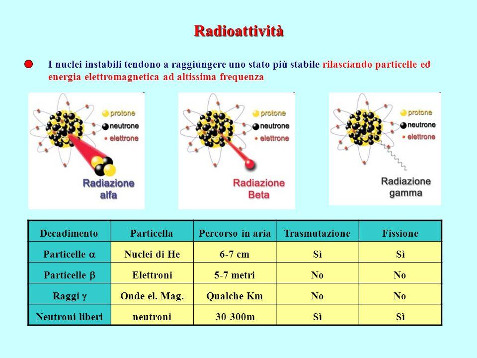 RadioattivitàI nuclei instabili tendono a raggiungere uno stato più stabile rilasciando particelle ed.
