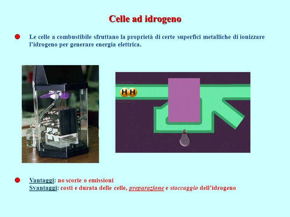Celle ad idrogenoLe celle a combustibile sfruttano la proprietà di certe superfici metalliche di ionizzare.