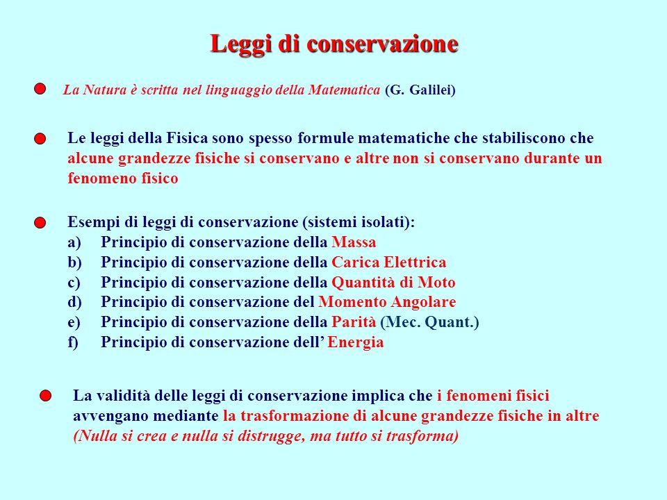 Leggi di conservazione