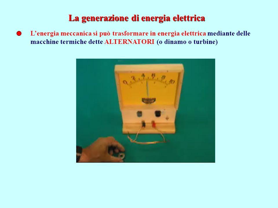 La generazione di energia elettrica