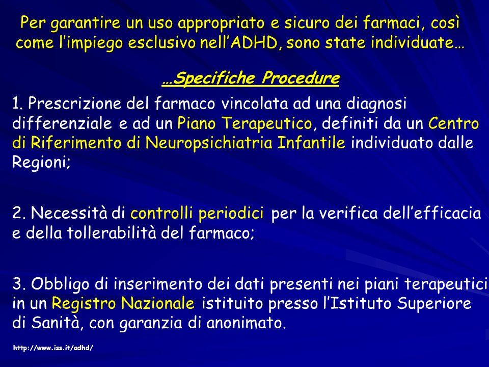 …Specifiche Procedure