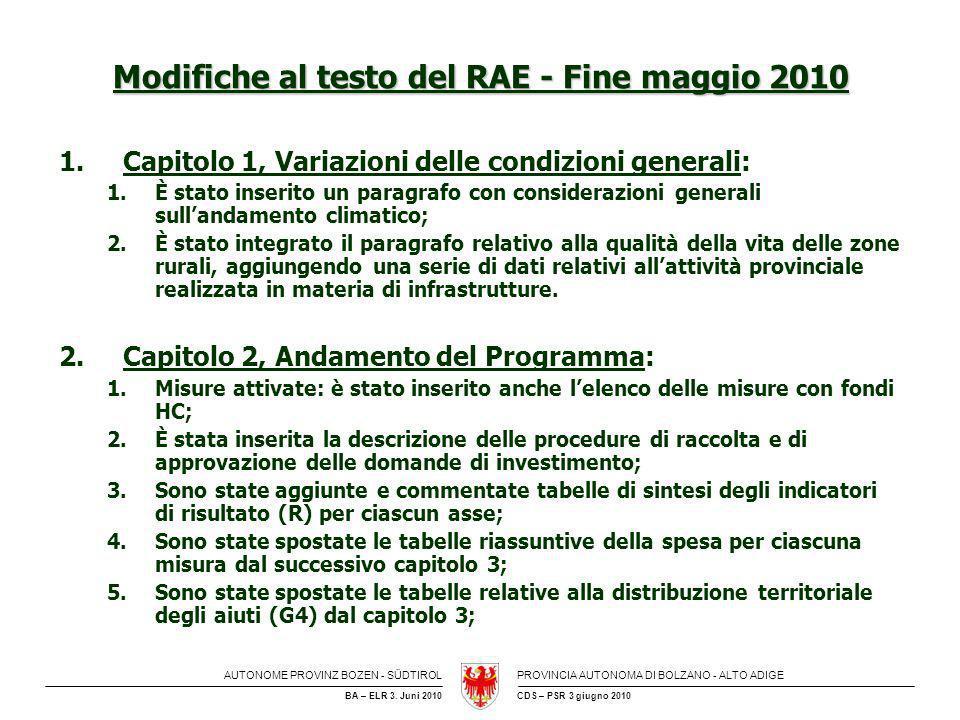 Modifiche al testo del RAE - Fine maggio 2010