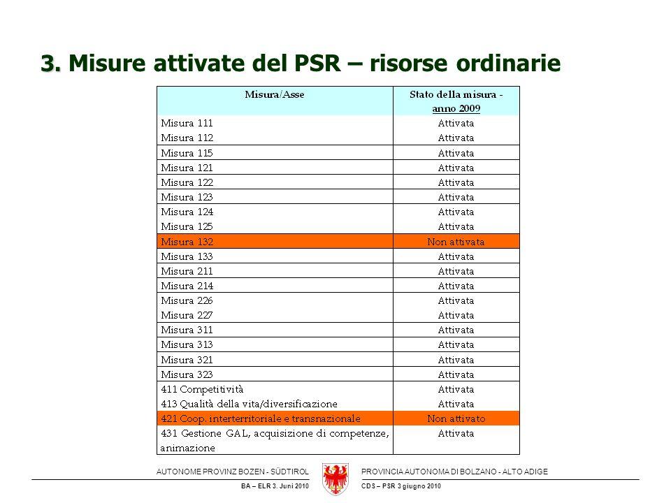 3. Misure attivate del PSR – risorse ordinarie