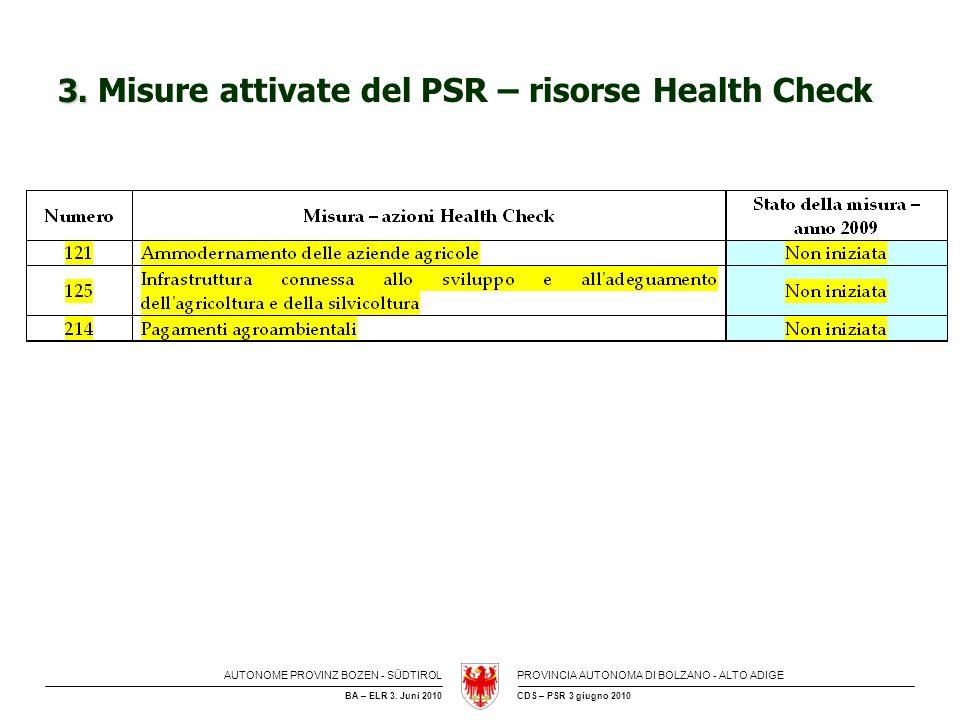 3. Misure attivate del PSR – risorse Health Check