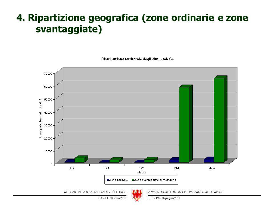 4. Ripartizione geografica (zone ordinarie e zone svantaggiate)
