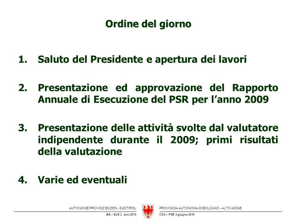 Ordine del giornoSaluto del Presidente e apertura dei lavori.