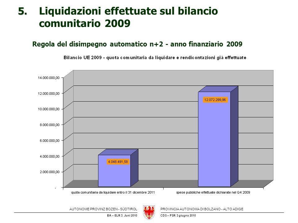 5. Liquidazioni effettuate sul bilancio comunitario 2009