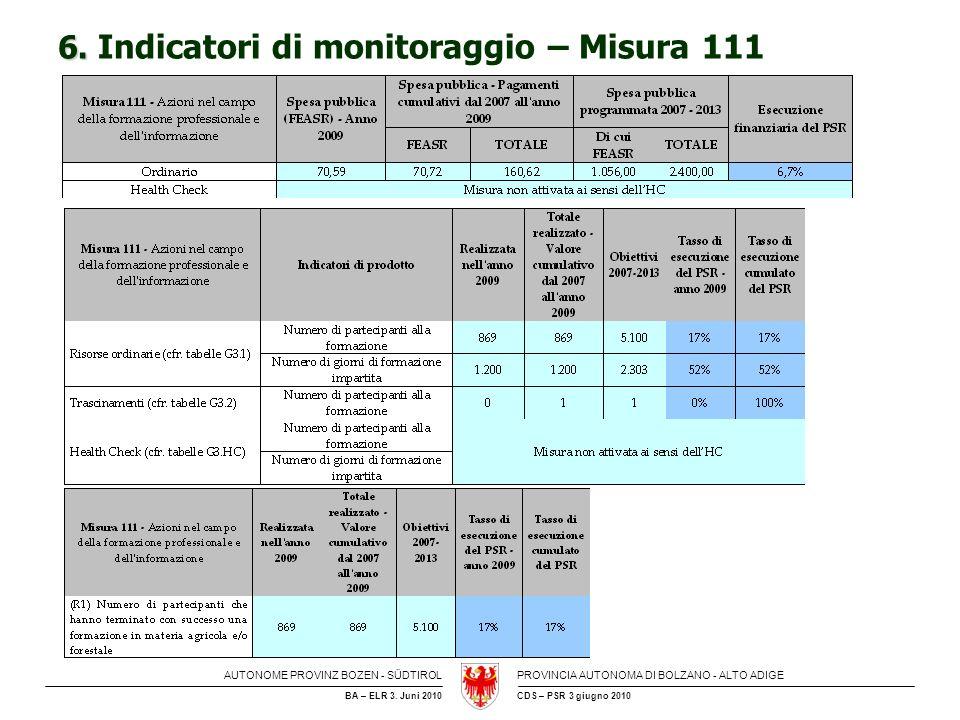 6. Indicatori di monitoraggio – Misura 111