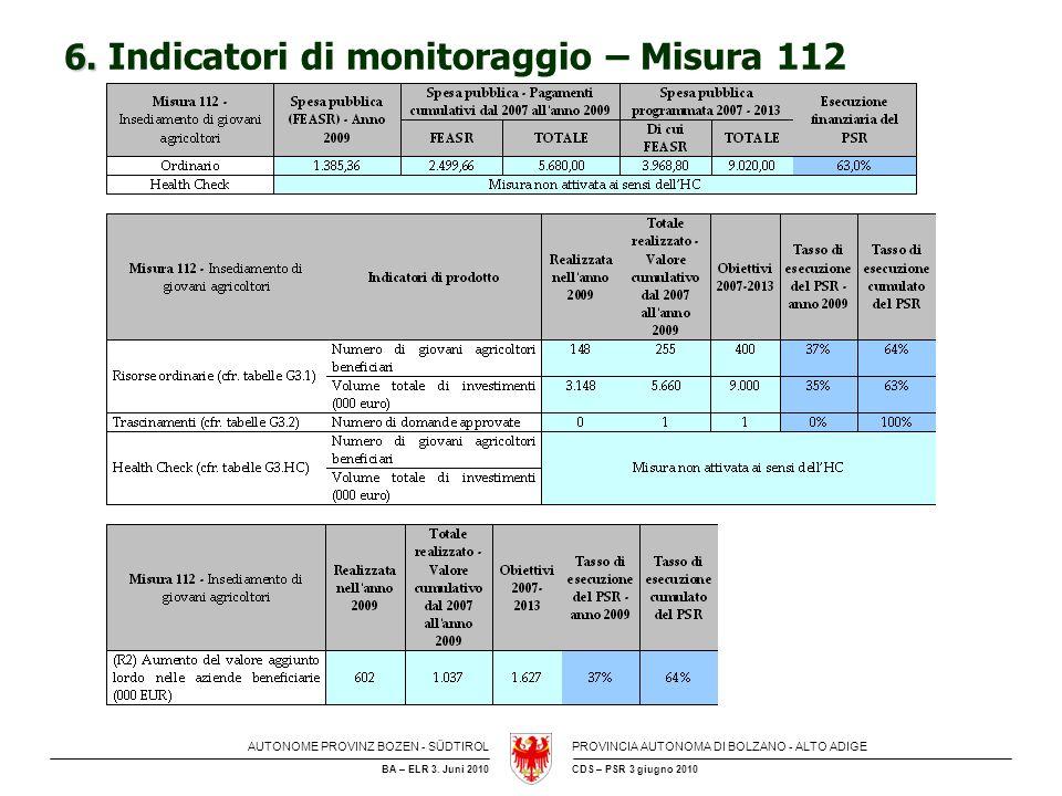 6. Indicatori di monitoraggio – Misura 112
