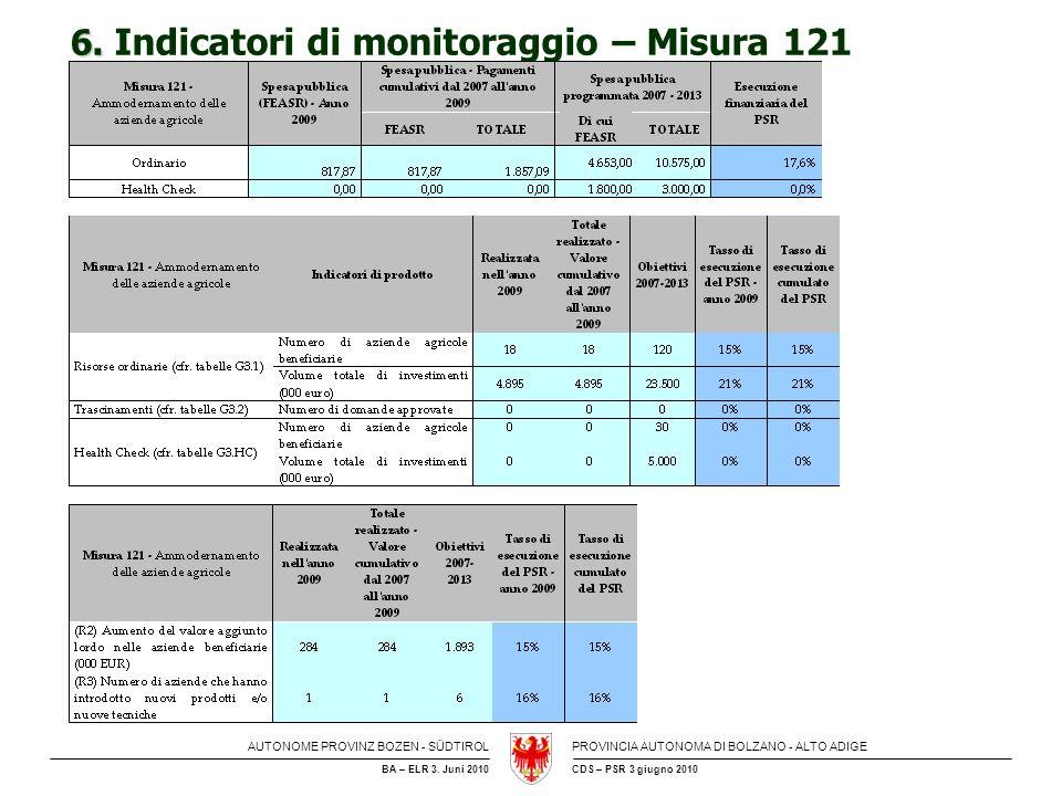 6. Indicatori di monitoraggio – Misura 121