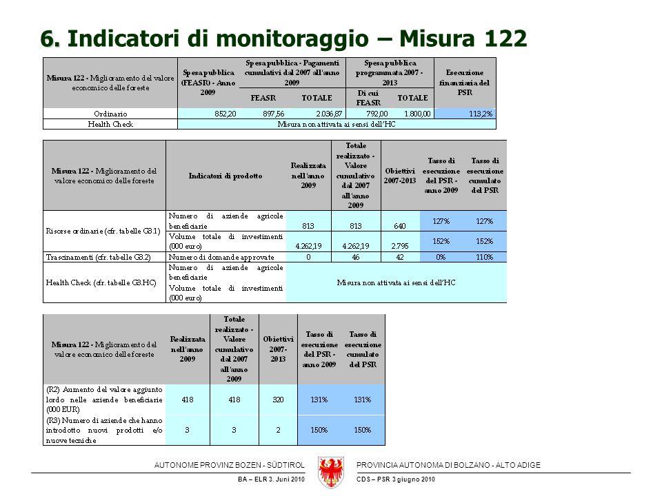 6. Indicatori di monitoraggio – Misura 122