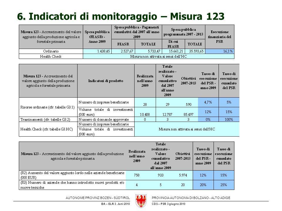 6. Indicatori di monitoraggio – Misura 123