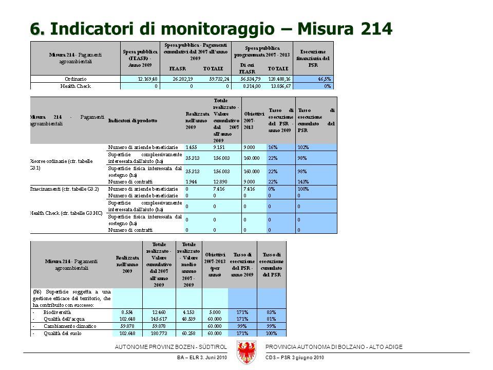 6. Indicatori di monitoraggio – Misura 214