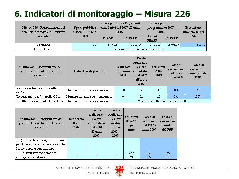 6. Indicatori di monitoraggio – Misura 226
