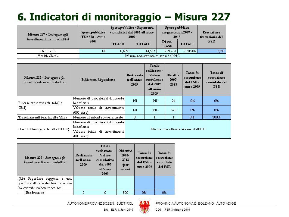 6. Indicatori di monitoraggio – Misura 227