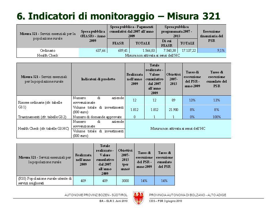 6. Indicatori di monitoraggio – Misura 321