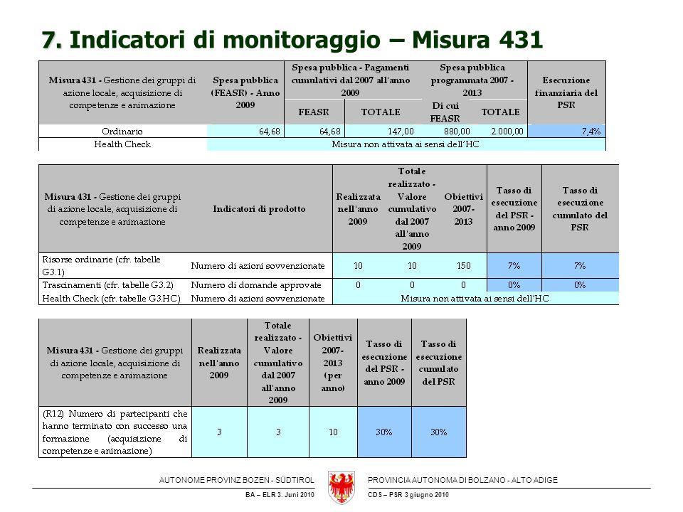 7. Indicatori di monitoraggio – Misura 431