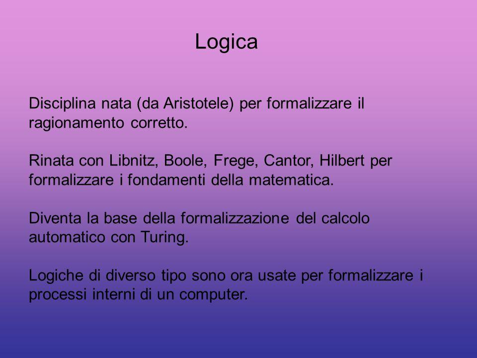 Logica Disciplina nata (da Aristotele) per formalizzare il ragionamento corretto.