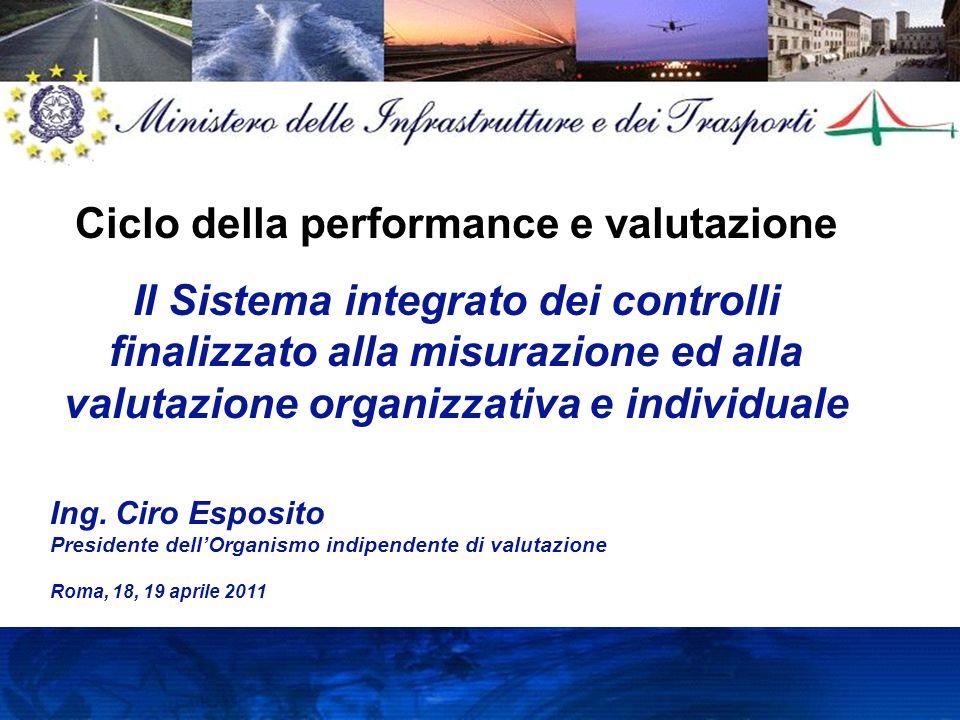 Ciclo della performance e valutazione