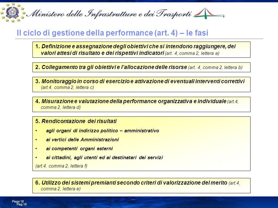 Il ciclo di gestione della performance (art. 4) – le fasi
