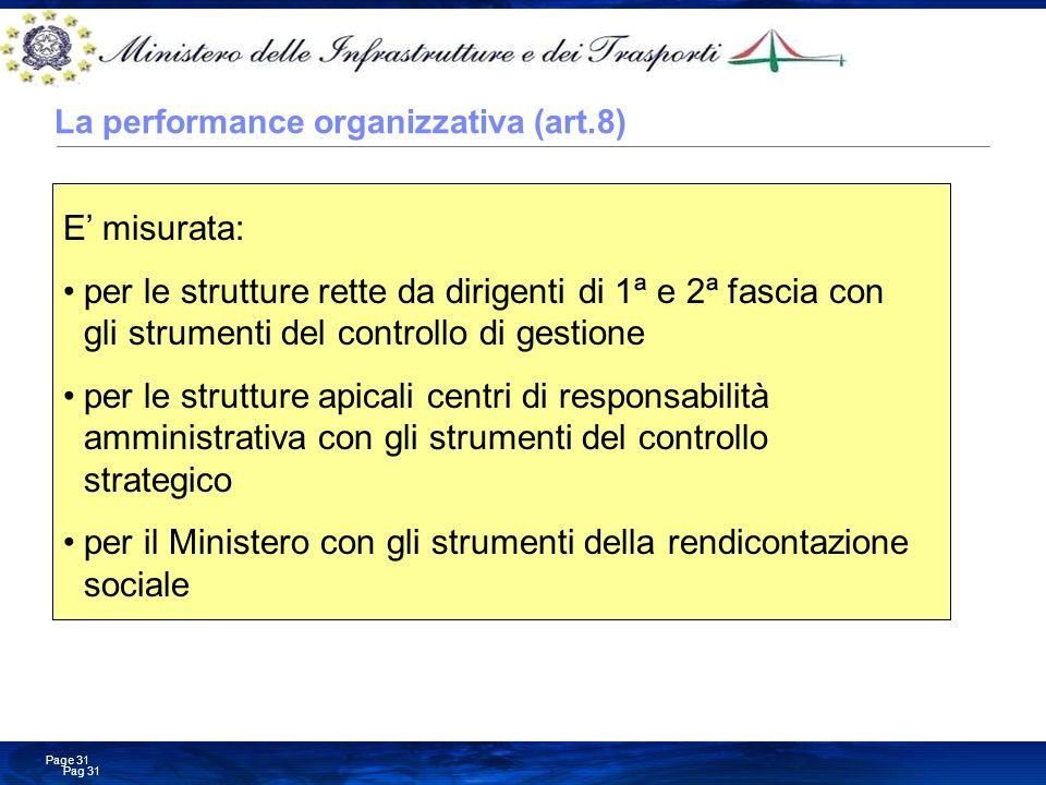 La performance organizzativa (art.8)