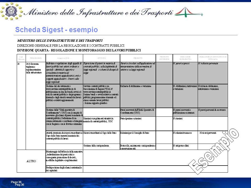 Scheda Sigest - esempio