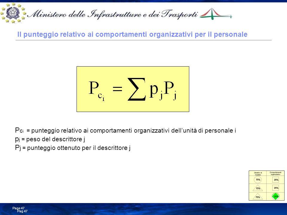 Il punteggio relativo ai comportamenti organizzativi per il personale