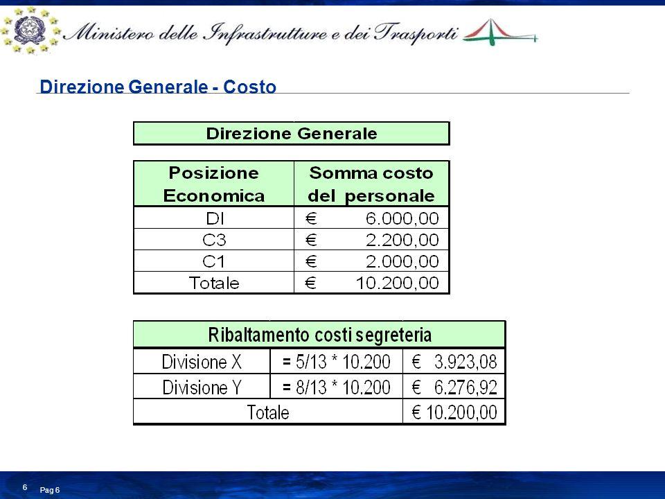 Direzione Generale - Costo