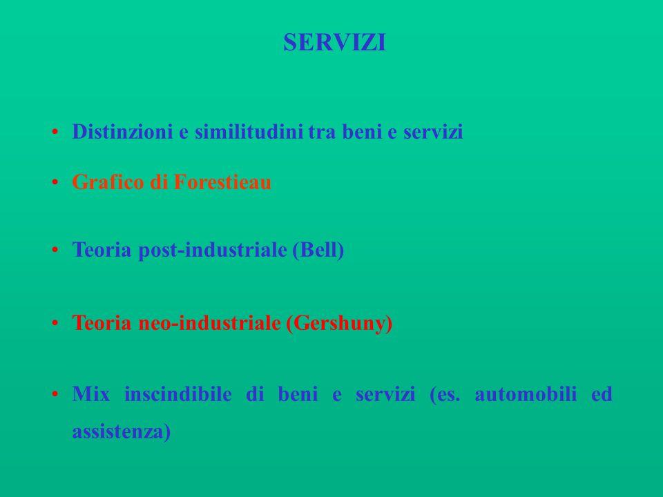 SERVIZI Distinzioni e similitudini tra beni e servizi